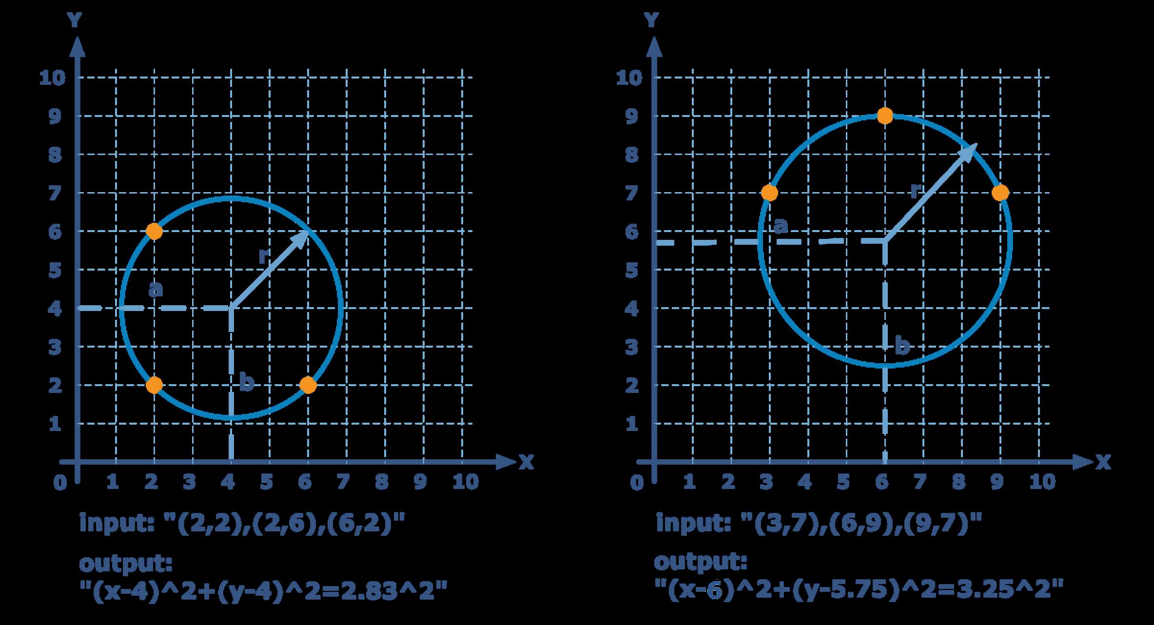 three_points_circle