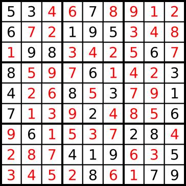 result_grid