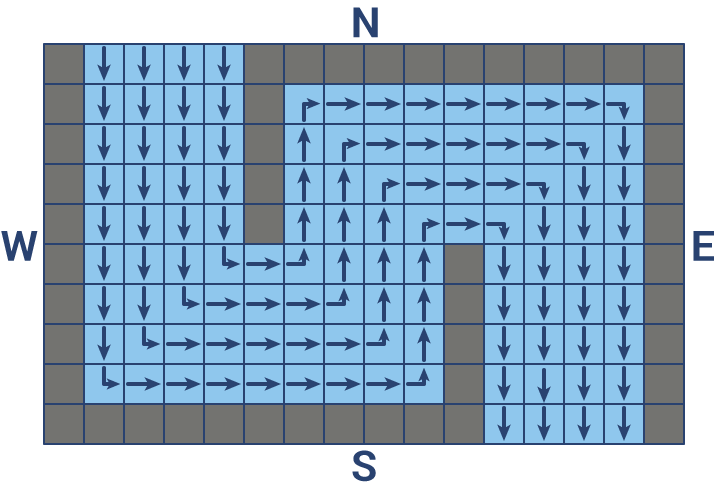 river-schema