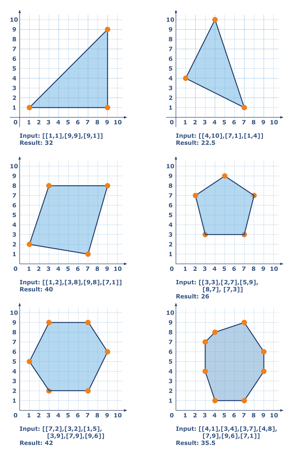 area-convex-polygon