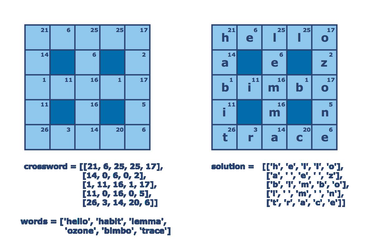 cipher-crossword